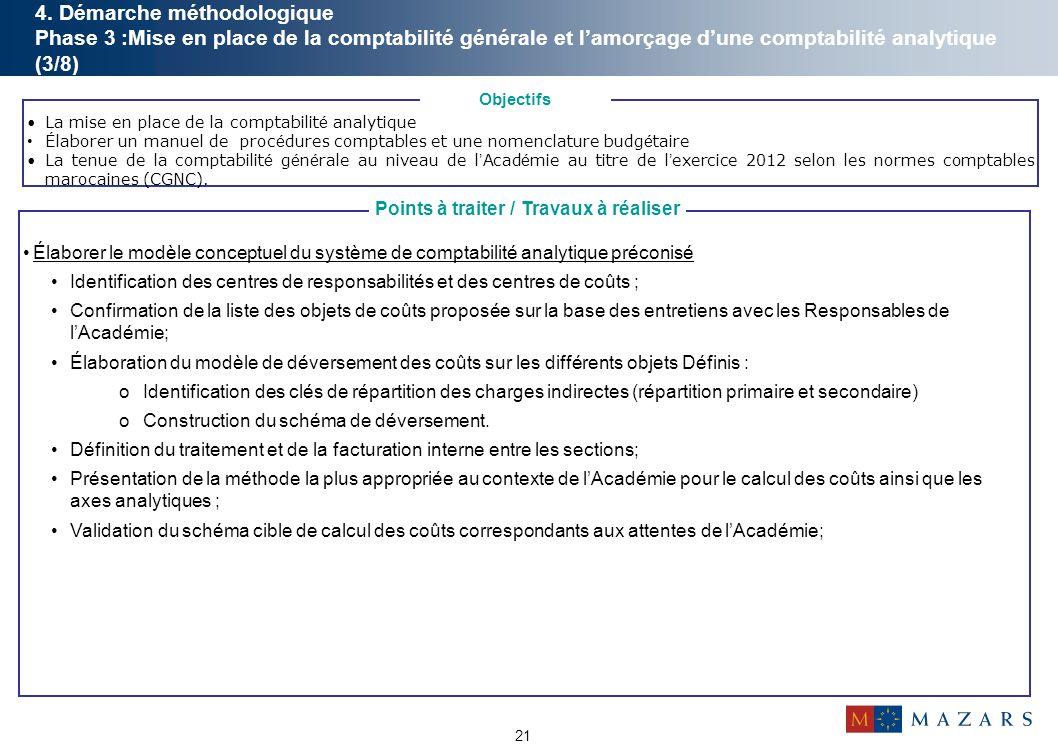21 4. Démarche méthodologique Phase 3 :Mise en place de la comptabilité générale et l'amorçage d'une comptabilité analytique (3/8) Élaborer le modèle