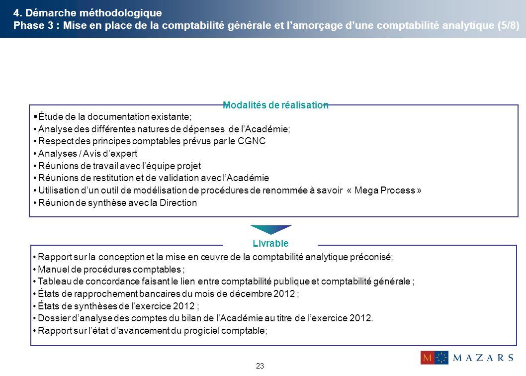23 4. Démarche méthodologique Phase 3 : Mise en place de la comptabilité générale et l'amorçage d'une comptabilité analytique (5/8) Rapport sur la con