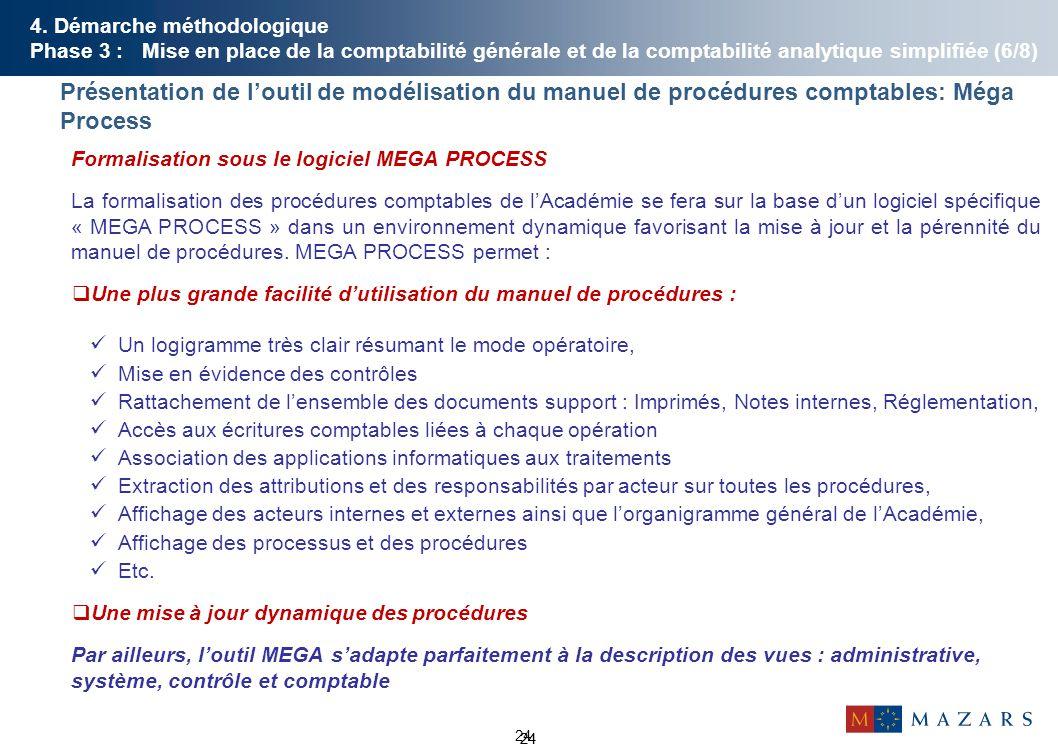 24 Formalisation sous le logiciel MEGA PROCESS La formalisation des procédures comptables de l'Académie se fera sur la base d'un logiciel spécifique «