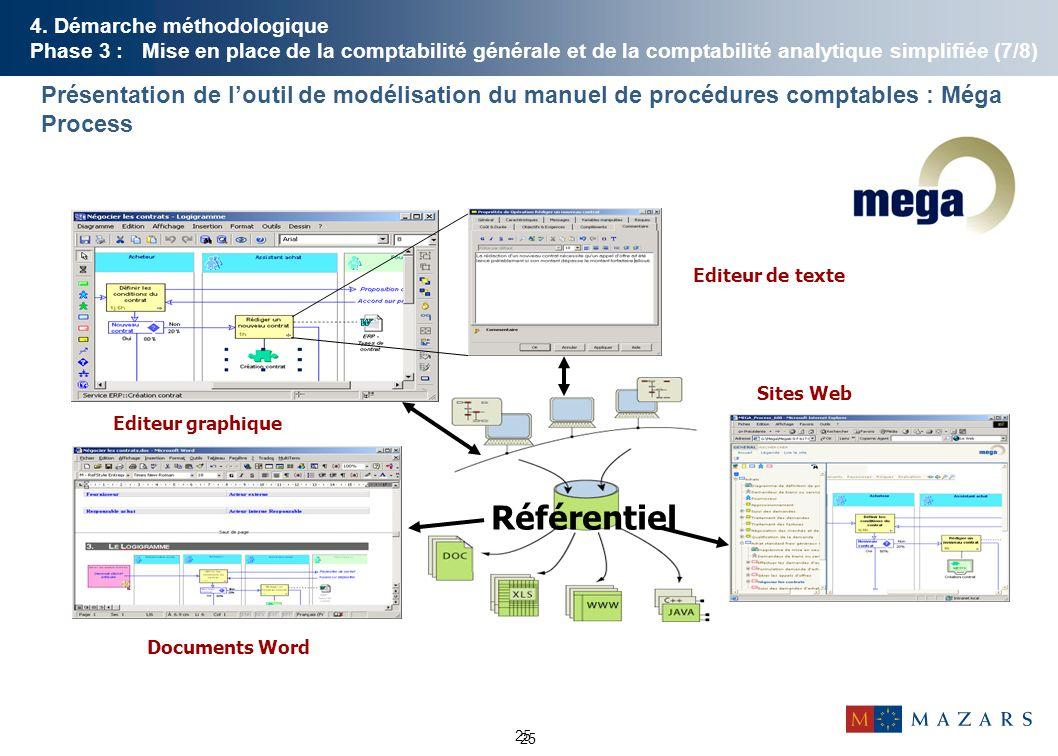 25 Référentiel Editeur graphique Sites Web Documents Word Editeur de texte Présentation de l'outil de modélisation du manuel de procédures comptables