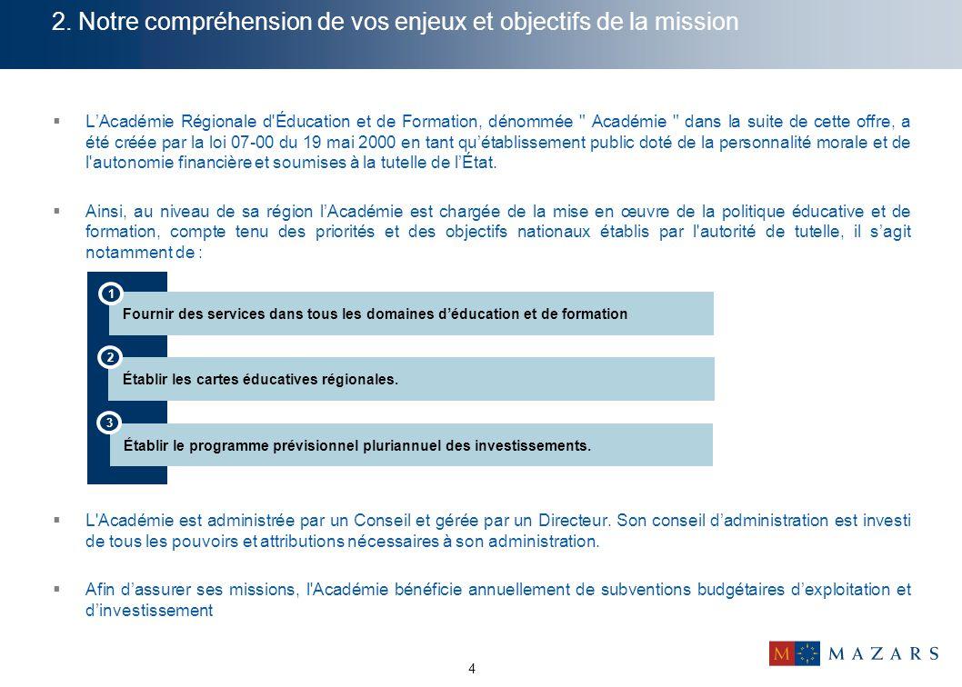 4 2. Notre compréhension de vos enjeux et objectifs de la mission  L'Académie Régionale d'Éducation et de Formation, dénommée