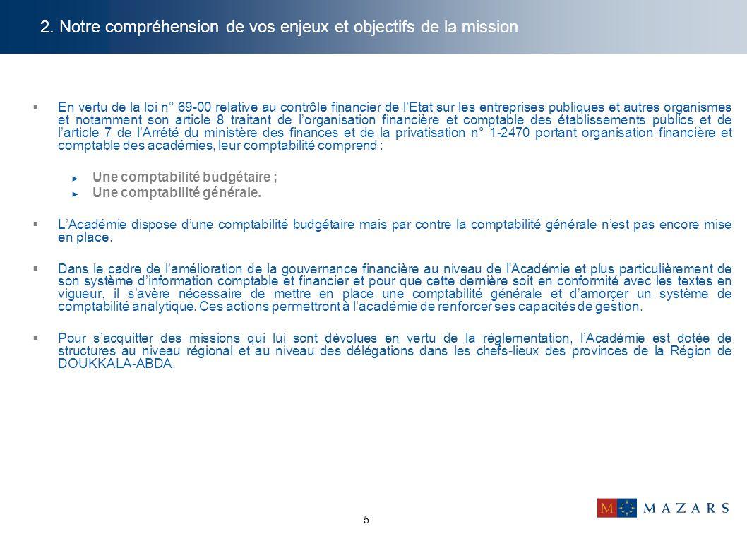 5 2. Notre compréhension de vos enjeux et objectifs de la mission  En vertu de la loi n° 69-00 relative au contrôle financier de l'Etat sur les entre