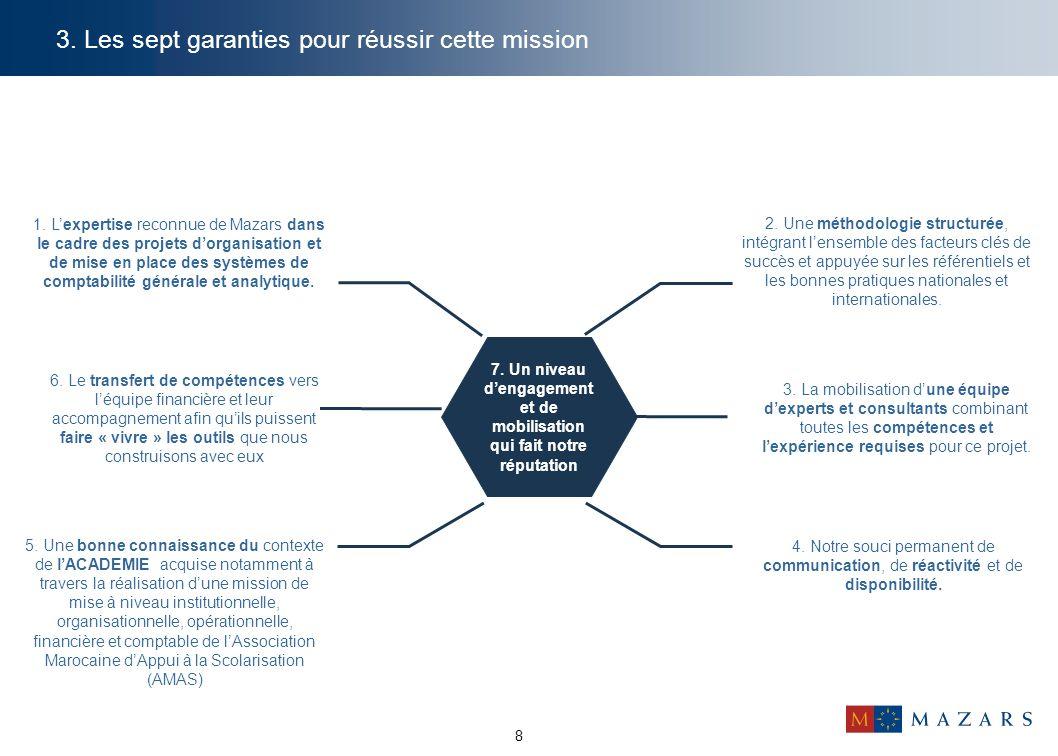 8 3. Les sept garanties pour réussir cette mission 1. L'expertise reconnue de Mazars dans le cadre des projets d'organisation et de mise en place des