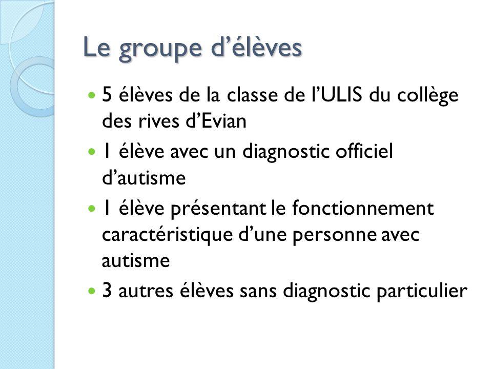 Le groupe d'élèves 5 élèves de la classe de l'ULIS du collège des rives d'Evian 1 élève avec un diagnostic officiel d'autisme 1 élève présentant le fonctionnement caractéristique d'une personne avec autisme 3 autres élèves sans diagnostic particulier