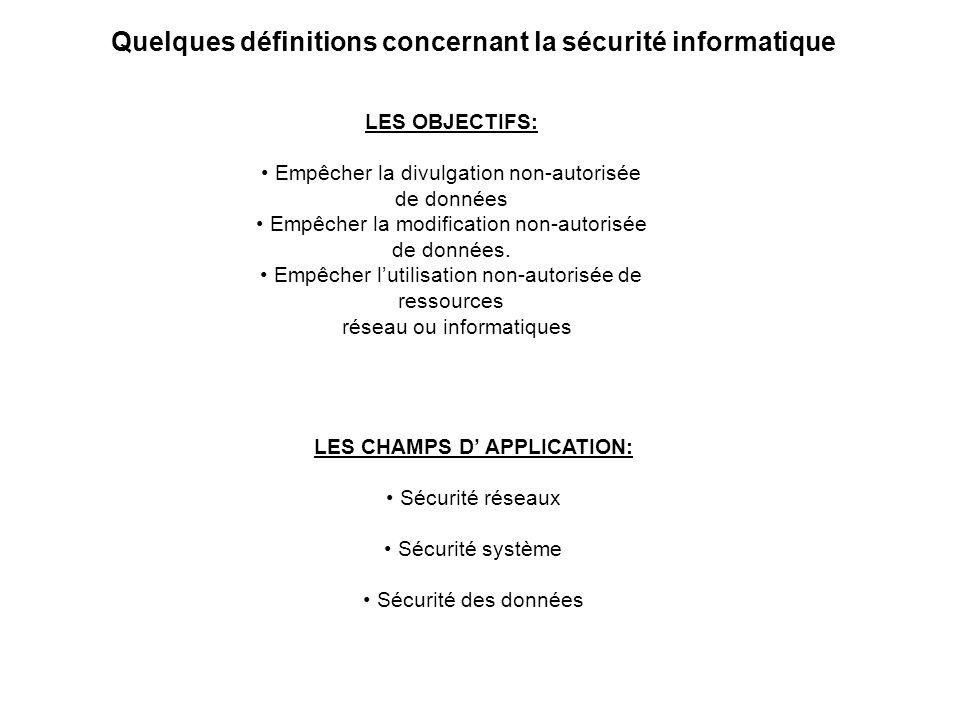 Quelques définitions concernant la sécurité informatique LES OBJECTIFS: Empêcher la divulgation non-autorisée de données Empêcher la modification non-autorisée de données.