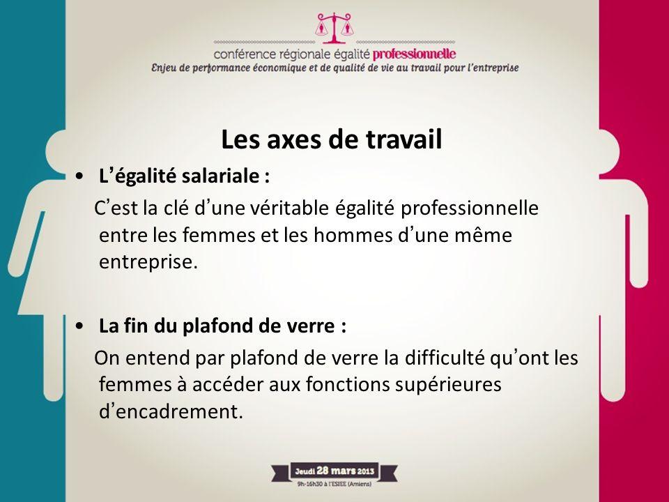 Les axes de travail L'égalité salariale : C'est la clé d'une véritable égalité professionnelle entre les femmes et les hommes d'une même entreprise. L