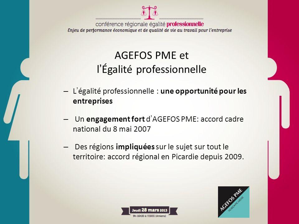 AGEFOS PME et l'Égalité professionnelle – L'égalité professionnelle : une opportunité pour les entreprises – Un engagement fort d'AGEFOS PME: accord c