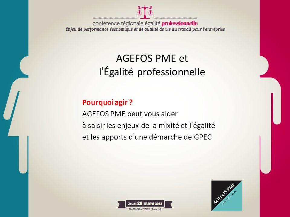AGEFOS PME et l'Égalité professionnelle Pourquoi agir ? AGEFOS PME peut vous aider à saisir les enjeux de la mixité et l'égalité et les apports d'une