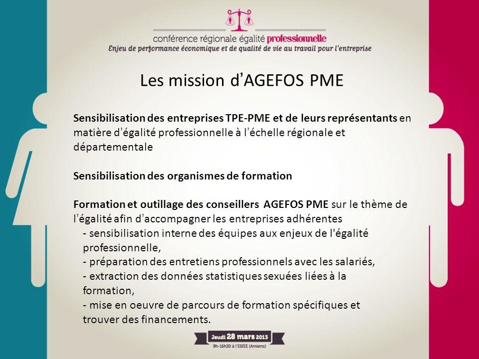 Les mission d'AGEFOS PME Sensibilisation des entreprises TPE-PME et de leurs représentants en matière d'égalité professionnelle à l'échelle régionale