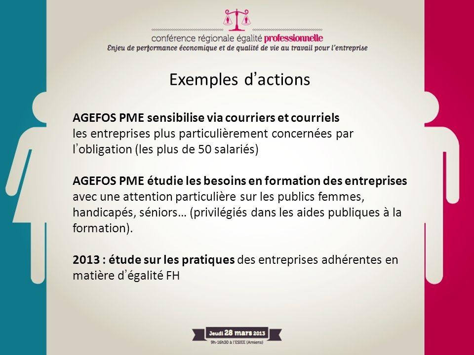 Exemples d'actions AGEFOS PME sensibilise via courriers et courriels les entreprises plus particulièrement concernées par l'obligation (les plus de 50