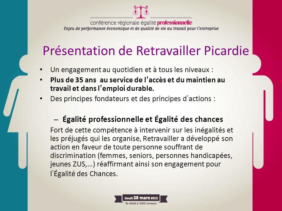 Présentation de Retravailler Picardie Un engagement au quotidien et à tous les niveaux : Plus de 35 ans au service de l'accès et du maintien au travai