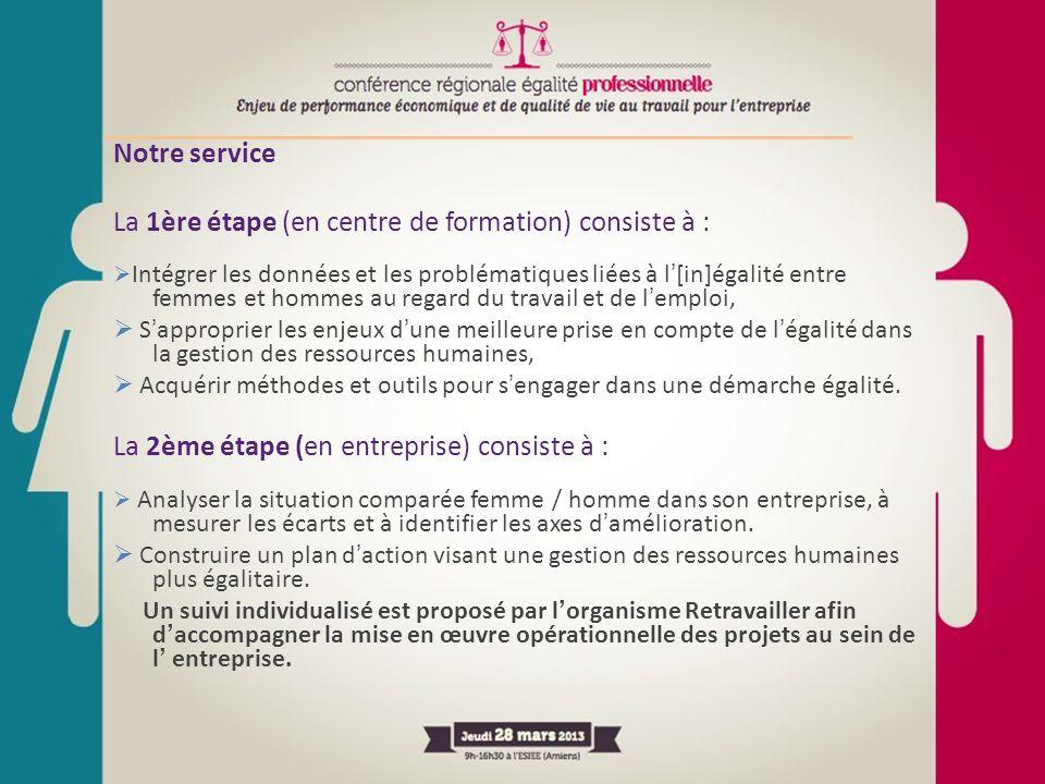 Notre service La 1ère étape (en centre de formation) consiste à :  Intégrer les données et les problématiques liées à l'[in]égalité entre femmes et h