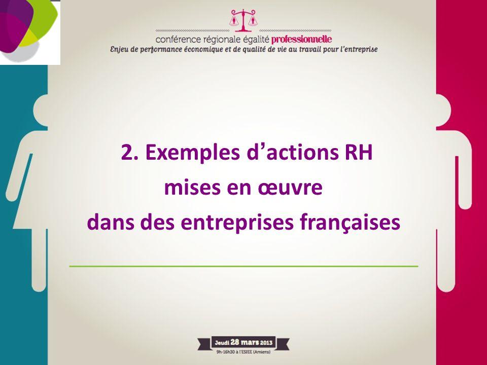 2. Exemples d'actions RH mises en œuvre dans des entreprises françaises