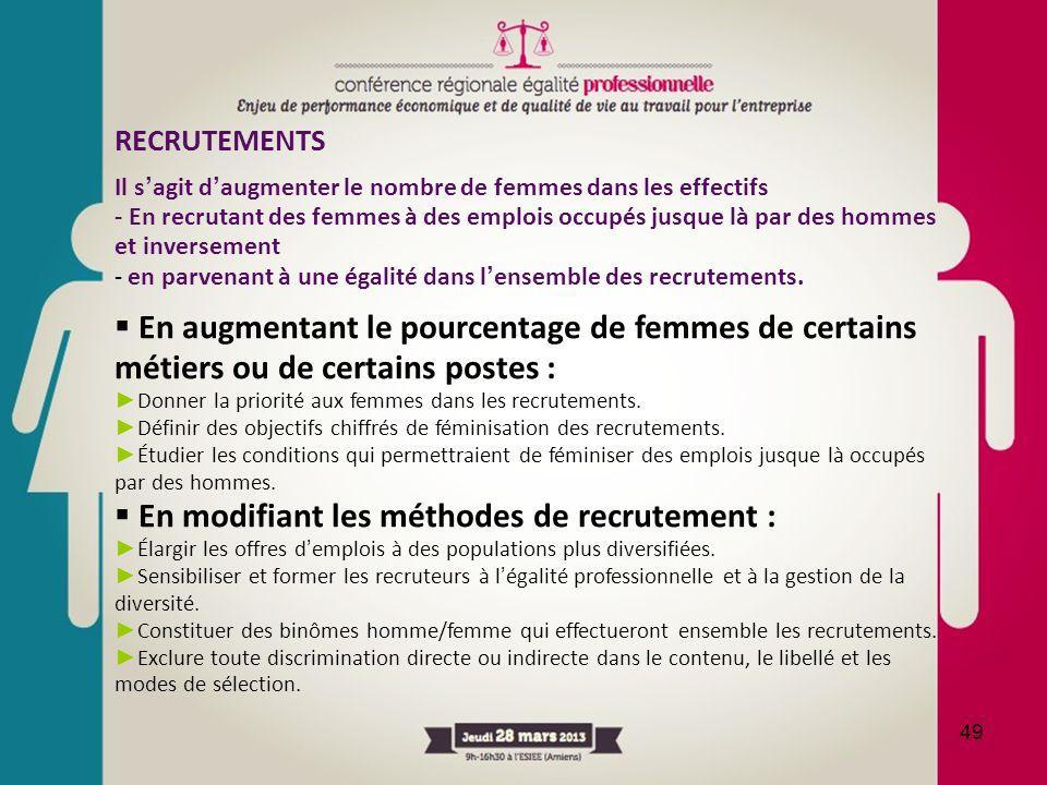 RECRUTEMENTS Il s'agit d'augmenter le nombre de femmes dans les effectifs - En recrutant des femmes à des emplois occupés jusque là par des hommes et