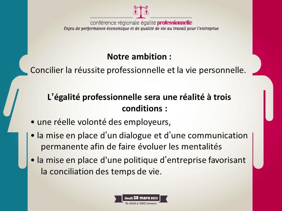 Notre ambition : Concilier la réussite professionnelle et la vie personnelle. L'égalité professionnelle sera une réalité à trois conditions : une réel