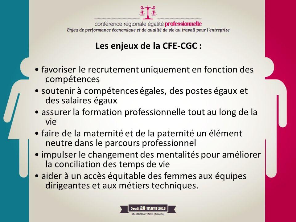 Les enjeux de la CFE-CGC : favoriser le recrutement uniquement en fonction des compétences soutenir à compétences égales, des postes égaux et des sala