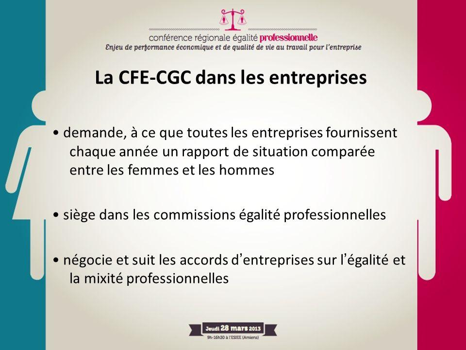 La CFE-CGC dans les entreprises demande, à ce que toutes les entreprises fournissent chaque année un rapport de situation comparée entre les femmes et