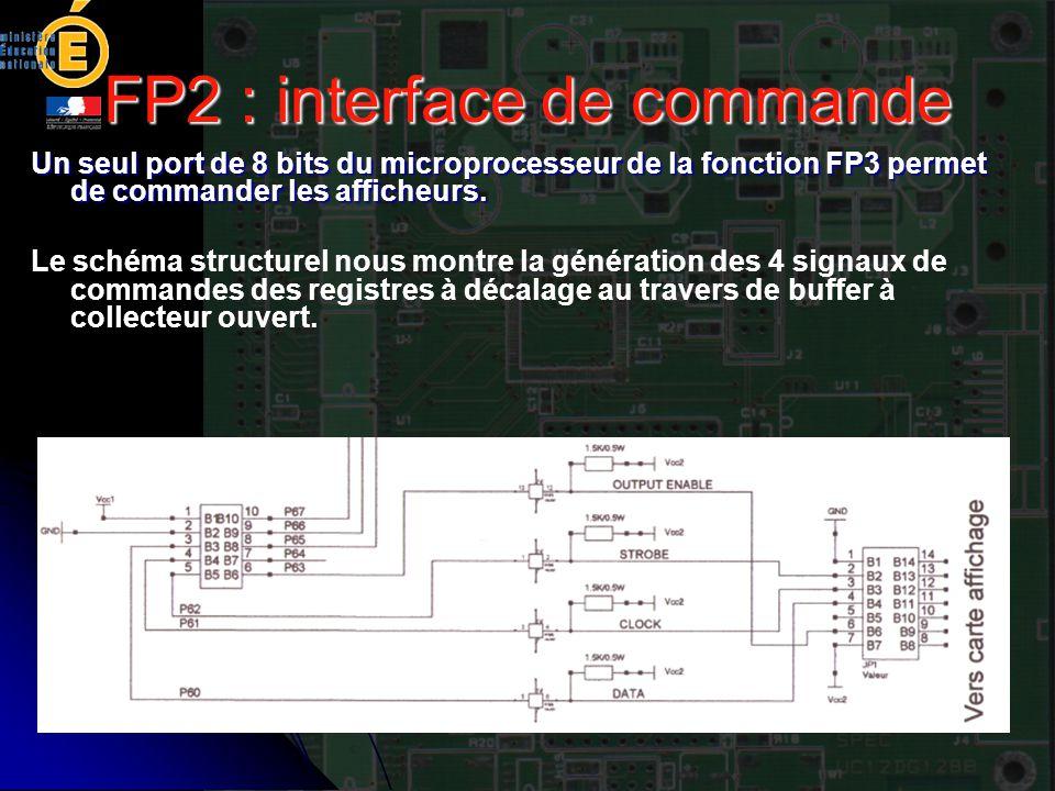 FP2 : interface de commande Un seul port de 8 bits du microprocesseur de la fonction FP3 permet de commander les afficheurs. Le schéma structurel nous