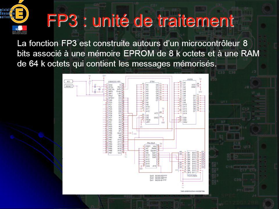 FP3 : unité de traitement La fonction FP3 est construite autours d'un microcontrôleur 8 bits associé à une mémoire EPROM de 8 k octets et à une RAM de