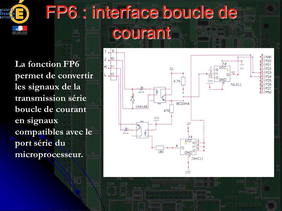 FP6 : interface boucle de courant La fonction FP6 permet de convertir les signaux de la transmission série boucle de courant en signaux compatibles av