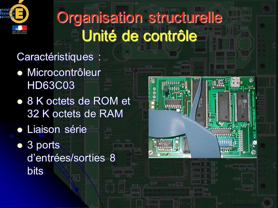 Organisation structurelle Unité de contrôle Caractéristiques : Microcontrôleur HD63C03 Microcontrôleur HD63C03 8 K octets de ROM et 32 K octets de RAM