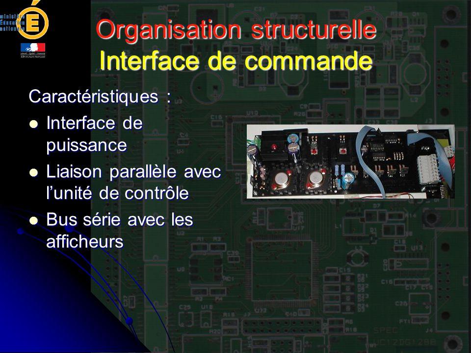 Organisation structurelle Interface de commande Caractéristiques : Interface de puissance Interface de puissance Liaison parallèle avec l'unité de con