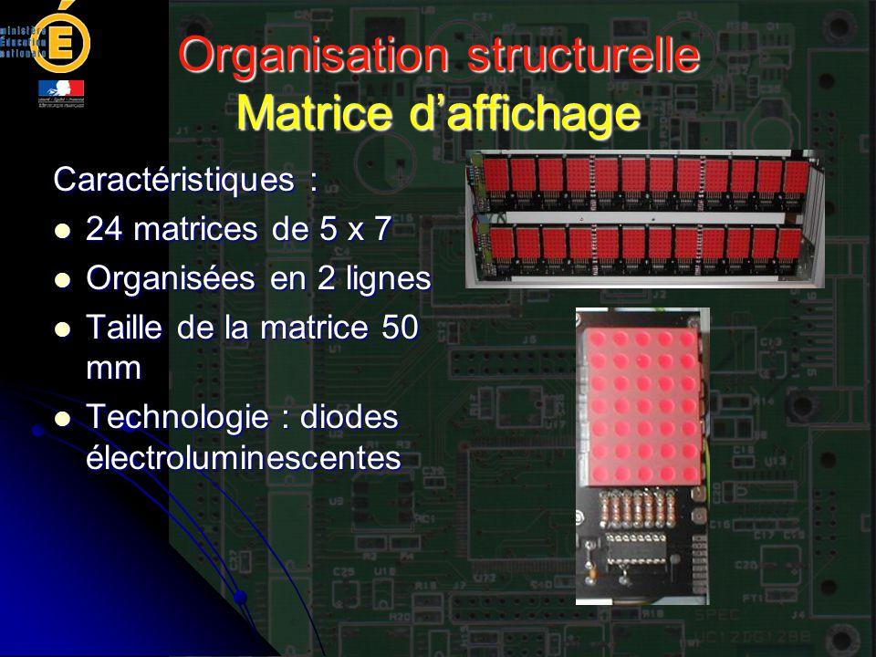 Organisation structurelle Matrice d'affichage Caractéristiques : 24 matrices de 5 x 7 24 matrices de 5 x 7 Organisées en 2 lignes Organisées en 2 lign