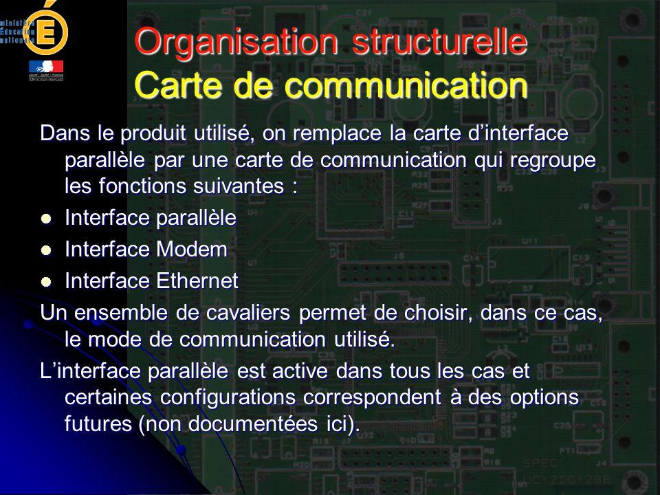 Organisation structurelle Carte de communication Dans le produit utilisé, on remplace la carte d'interface parallèle par une carte de communication qu