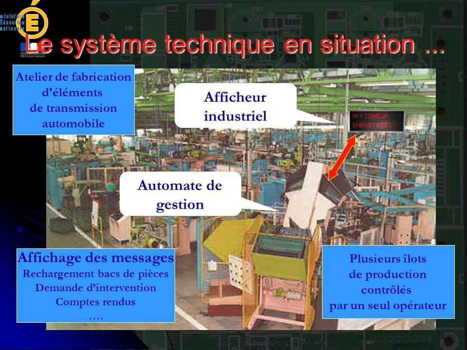 Le système technique en situation... Afficheur industriel Automate de gestion Atelier de fabrication d'éléments de transmission automobile Affichage d