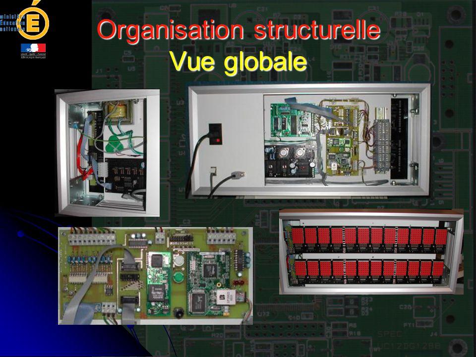 FP7 : interface parallèle La fonction FP7 permet de mettre à niveau les signaux de la transmission en mode parallèle afin de les rendre compatible avec les ports du microprocesseur.