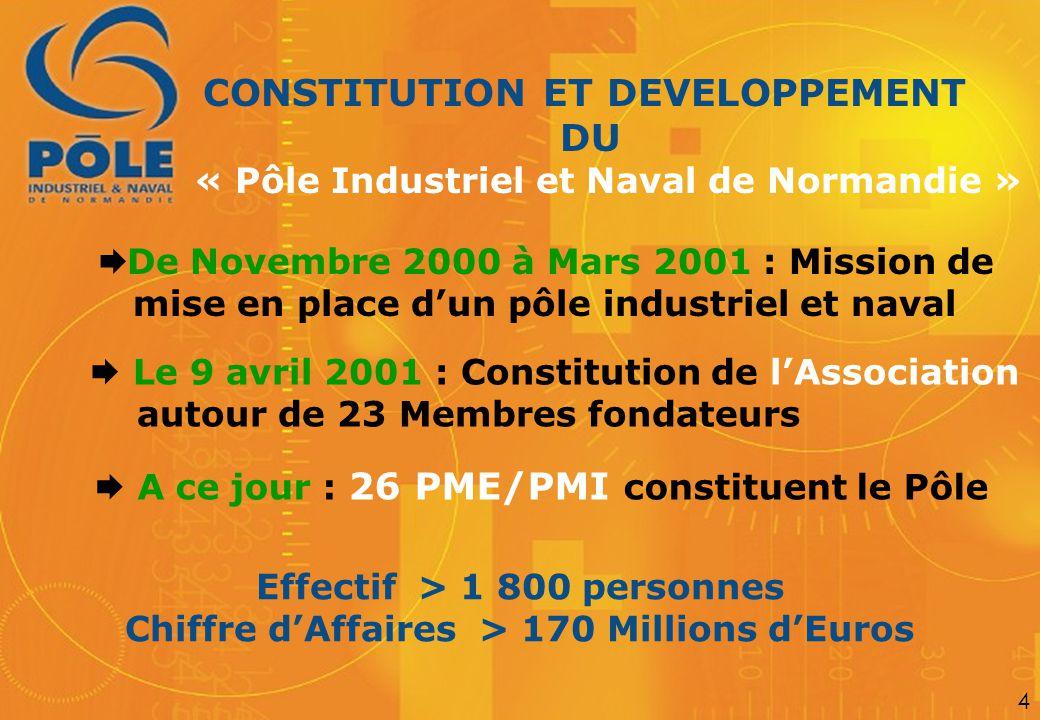 CONSTITUTION ET DEVELOPPEMENT DU « Pôle Industriel et Naval de Normandie »  A ce jour : 26 PME/PMI constituent le Pôle Effectif > 1 800 personnes Chi