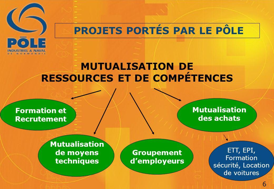 PROJETS PORTÉS PAR LE PÔLE MUTUALISATION DE RESSOURCES ET DE COMPÉTENCES Formation et Recrutement Mutualisation de moyens techniques Groupement d'empl