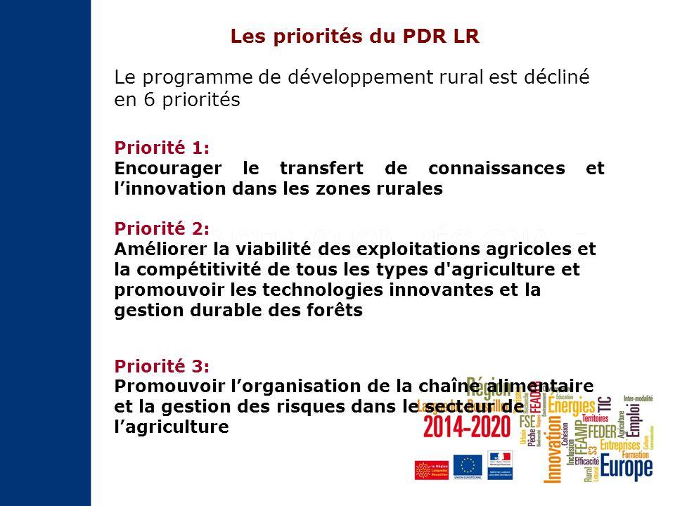 Le programme de développement rural est décliné en 6 priorités Priorité 1: Encourager le transfert de connaissances et l'innovation dans les zones rurales Priorité 2: Améliorer la viabilité des exploitations agricoles et la compétitivité de tous les types d agriculture et promouvoir les technologies innovantes et la gestion durable des forêts Priorité 3: Promouvoir l'organisation de la chaîne alimentaire et la gestion des risques dans le secteur de l'agriculture Les priorités du PDR LR