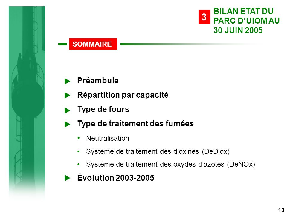 BILAN ETAT DU PARC D'UIOM AU 30 JUIN 2005 Préambule Répartition par capacité Type de fours Type de traitement des fumées Neutralisation Système de traitement des dioxines (DeDiox) Système de traitement des oxydes d'azotes (DeNOx) Évolution 2003-2005 SOMMAIRE 3 13