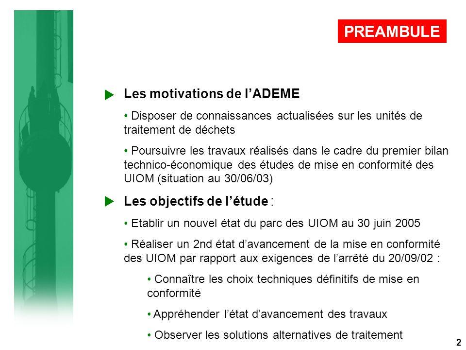 Evolution des UIOM concernées en 2003 par des travaux Panel : 70 UIOM identifiées en 2003 devant réaliser des travaux et enquêtées en 2005 33 ETAT D'AVANCEMENT DETAILLE DE LA MISE EN CONFORMITE 5 Contrôle radioactivité