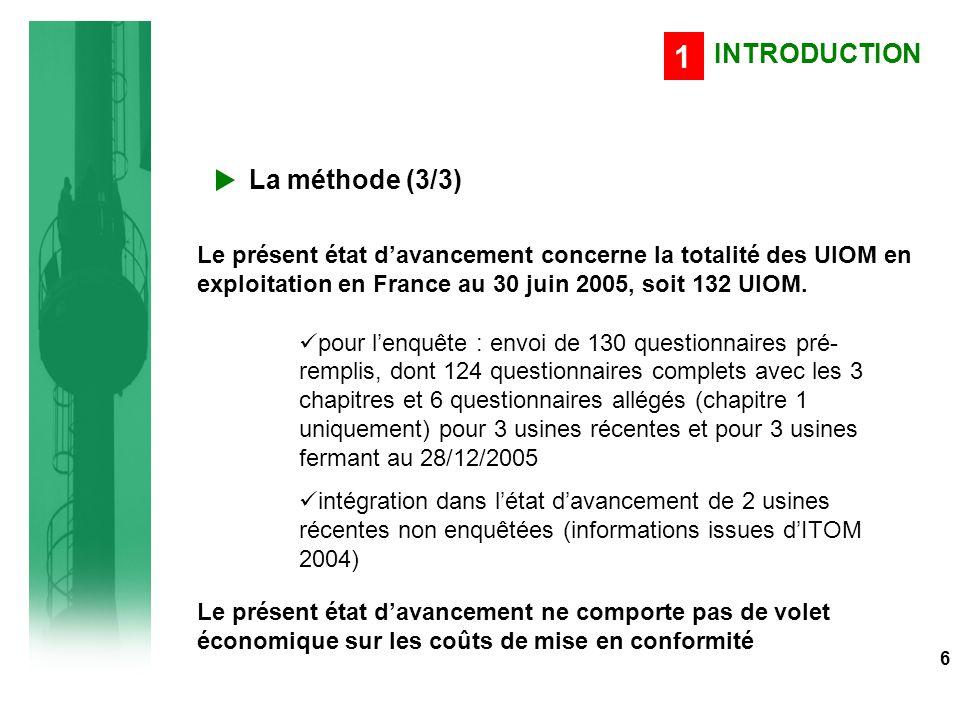 pour l'enquête : envoi de 130 questionnaires pré- remplis, dont 124 questionnaires complets avec les 3 chapitres et 6 questionnaires allégés (chapitre 1 uniquement) pour 3 usines récentes et pour 3 usines fermant au 28/12/2005 intégration dans l'état d'avancement de 2 usines récentes non enquêtées (informations issues d'ITOM 2004) INTRODUCTION 11 6 La méthode (3/3) Le présent état d'avancement concerne la totalité des UIOM en exploitation en France au 30 juin 2005, soit 132 UIOM.