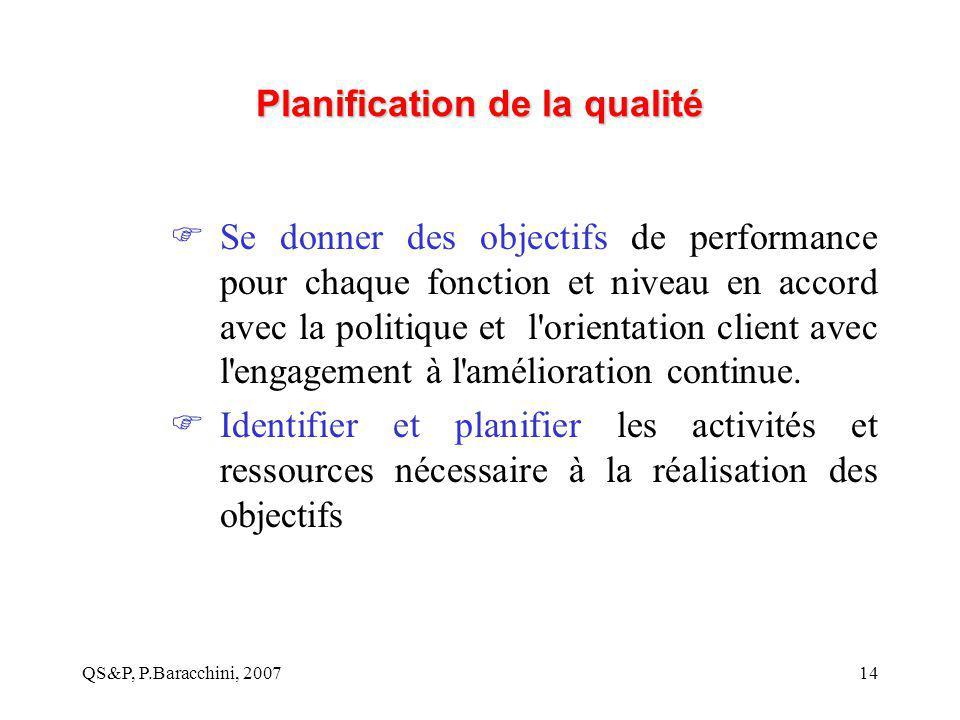 QS&P, P.Baracchini, 200714 Planification de la qualité  Se donner des objectifs de performance pour chaque fonction et niveau en accord avec la polit