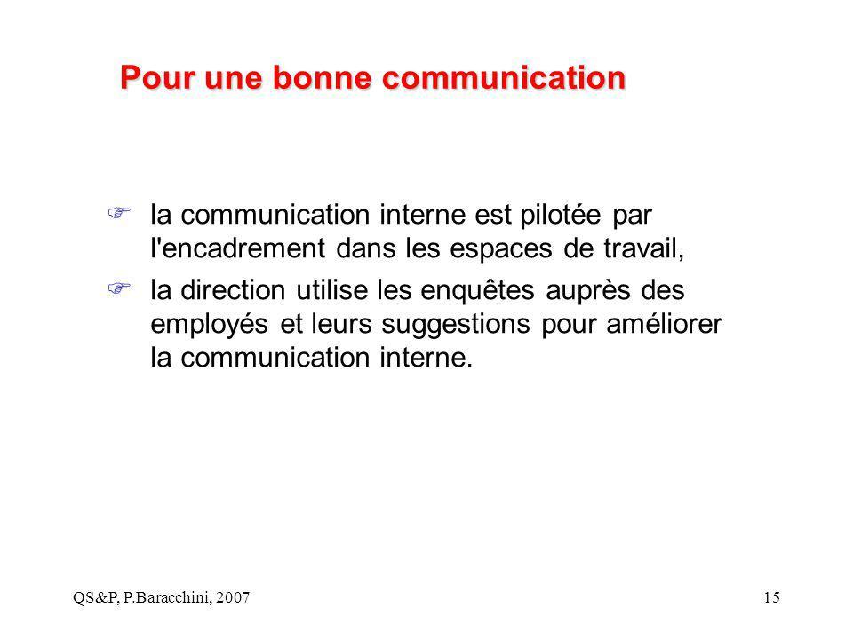 QS&P, P.Baracchini, 200715 Pour une bonne communication  la communication interne est pilotée par l'encadrement dans les espaces de travail,  la dir