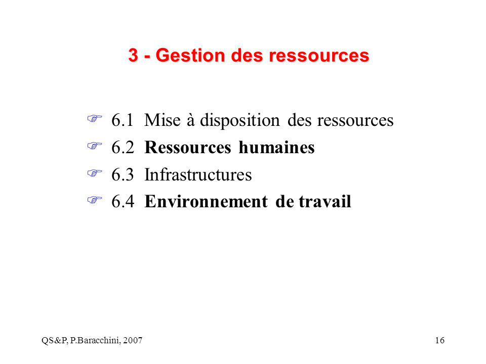 QS&P, P.Baracchini, 200716 3 - Gestion des ressources  6.1 Mise à disposition des ressources  6.2 Ressources humaines  6.3 Infrastructures  6.4 En