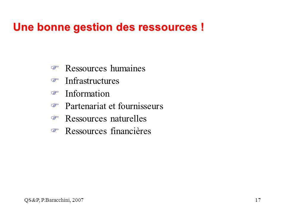 QS&P, P.Baracchini, 200717 Une bonne gestion des ressources !  Ressources humaines  Infrastructures  Information  Partenariat et fournisseurs  Re