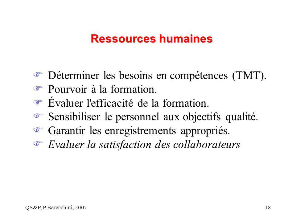 QS&P, P.Baracchini, 200718 Ressources humaines  Déterminer les besoins en compétences (TMT).  Pourvoir à la formation.  Évaluer l'efficacité de la