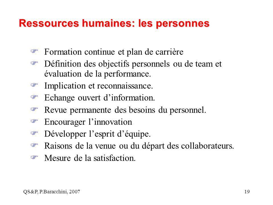 QS&P, P.Baracchini, 200719 Ressources humaines: les personnes  Formation continue et plan de carrière  Définition des objectifs personnels ou de tea