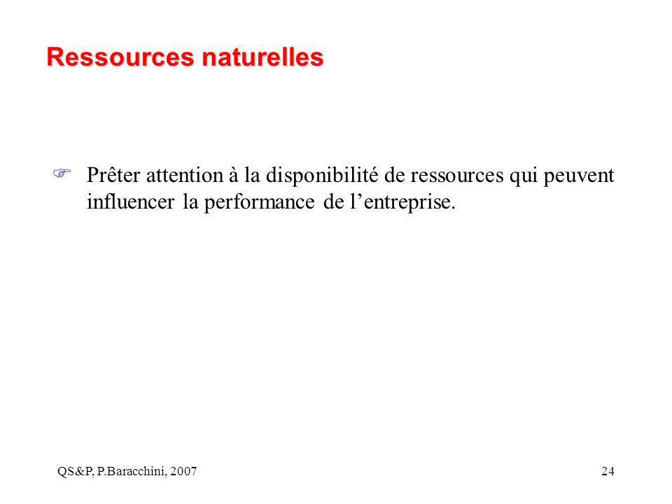 QS&P, P.Baracchini, 200724 Ressources naturelles  Prêter attention à la disponibilité de ressources qui peuvent influencer la performance de l'entrep
