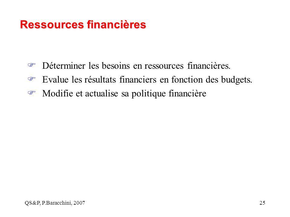 QS&P, P.Baracchini, 200725 Ressources financières  Déterminer les besoins en ressources financières.  Evalue les résultats financiers en fonction de