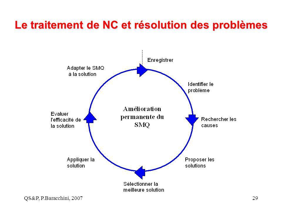 QS&P, P.Baracchini, 200729 Le traitement de NC et résolution des problèmes