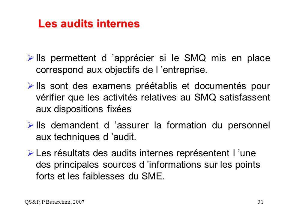 QS&P, P.Baracchini, 200731 Les audits internes  Ils permettent d 'apprécier si le SMQ mis en place correspond aux objectifs de l 'entreprise.  Ils s