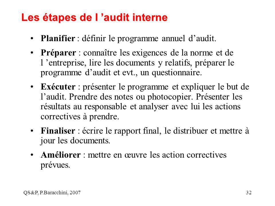QS&P, P.Baracchini, 200732 Les étapes de l 'audit interne Planifier : définir le programme annuel d'audit. Préparer : connaître les exigences de la no