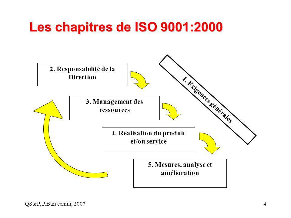 QS&P, P.Baracchini, 20074 Les chapitres de ISO 9001:2000 2. Responsabilité de la Direction 3. Management des ressources 4. Réalisation du produit et/o