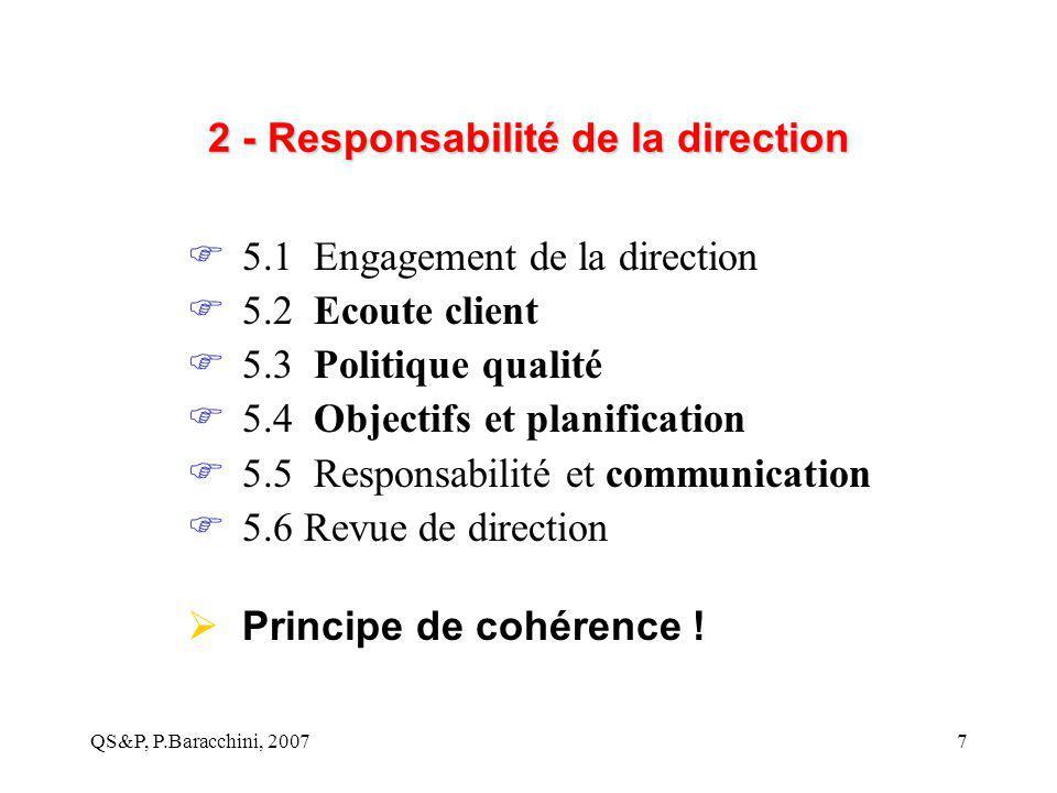 QS&P, P.Baracchini, 20077 2 - Responsabilité de la direction  5.1 Engagement de la direction  5.2 Ecoute client  5.3 Politique qualité  5.4 Object