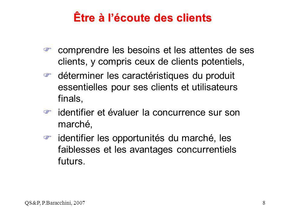 QS&P, P.Baracchini, 20078 Être à l'écoute des clients  comprendre les besoins et les attentes de ses clients, y compris ceux de clients potentiels, 